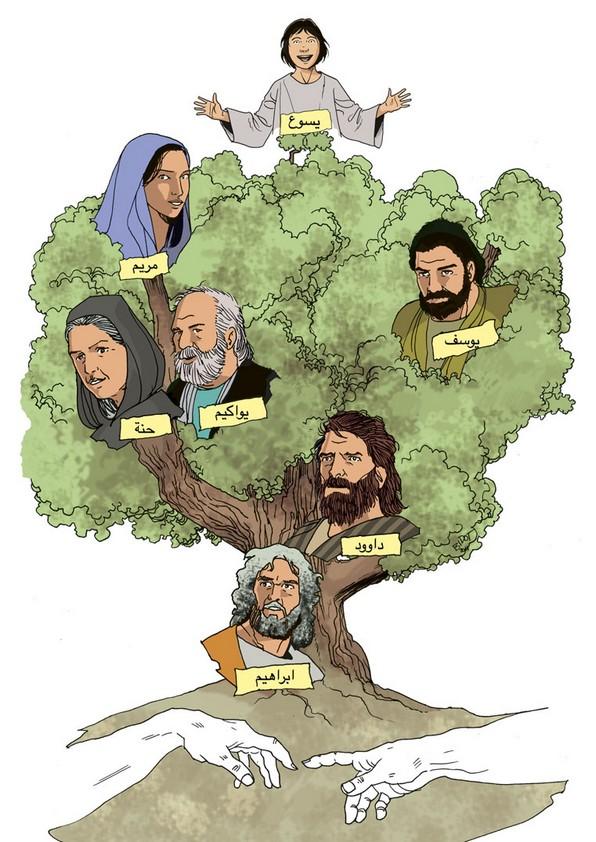Généalogie Jésus-Christ